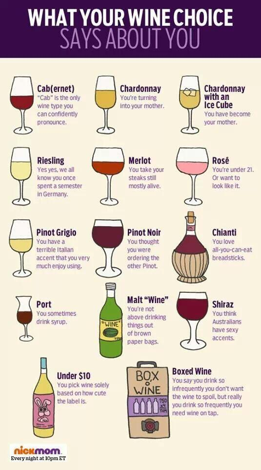 wine choice